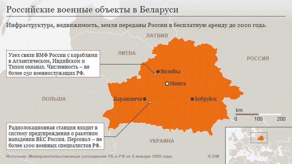 этот военные базы россии в беларуси день, егодня